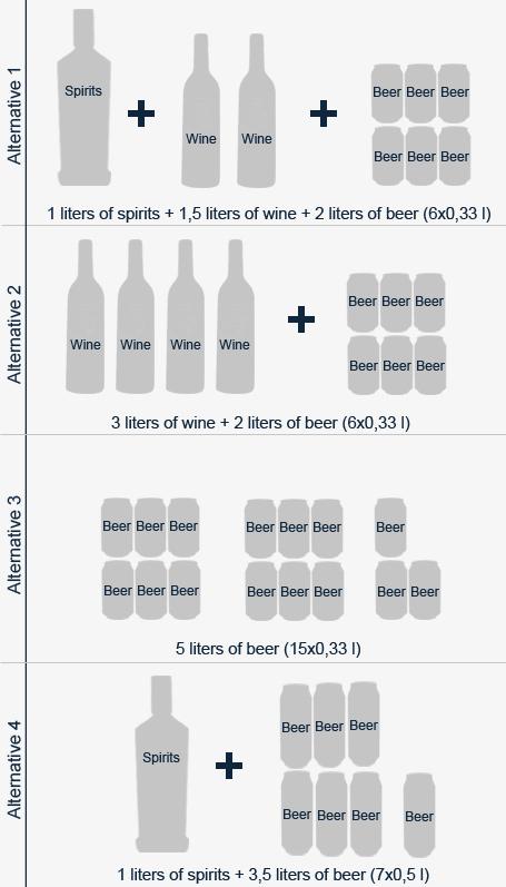 alkoholgrenzen